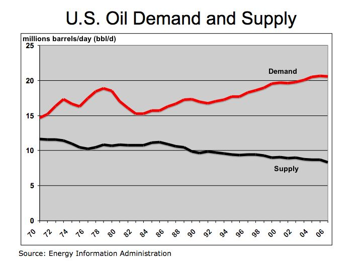Global oil supply to lag demand after 2020 unless new investments are approved soon